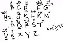 มาฝึกผสมคำสะกดภาษาอังกฤษง่ายๆ ฉบับเบื้องต้น กันเถอะ