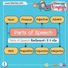 Part of Speech คำและชนิดของคำ