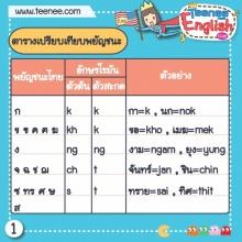 ตารางเทียบ พยัญชนะ ในภาษาไทย