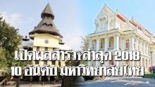 เผยอันดับ มหาวิทยาลัยที่ดีที่สุดของไทย!