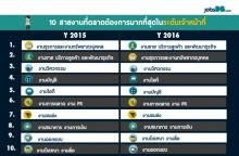 10 สายงานที่มีเงินเดือนมากที่สุดในปี 2016